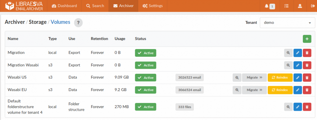 email archiver volumes